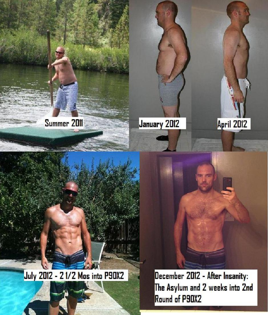 Beachbody Journey 2012